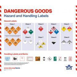"""IATA Poster """"Dangerous Goods Hazard and Handling Labels"""""""