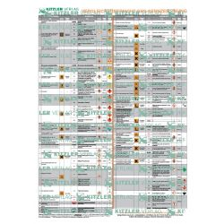 Vergleichsübersicht GHS-Kennzeichnung