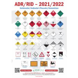 Wandtafel Gefahrgut ADR/RID 2021